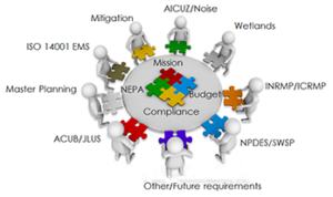 People n puzzle pieces w Text 350t